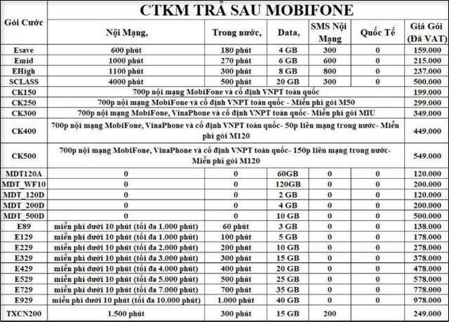 Chương trình KM các gói cam kết cho thuê bao trả sau của mobifone (Nguồn: Internet)